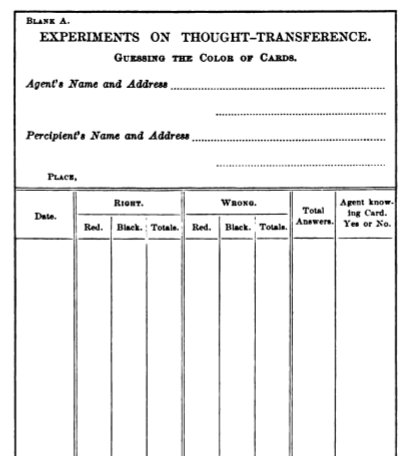 Figure 4: Form for recording a card-guessing experiment. Blank A, Circular 4, Proceedings of the ASPR 1, p.14